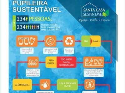 Santa Casa implementa programa sustentável e distribui garrafas reutilizáveis para colaboradores