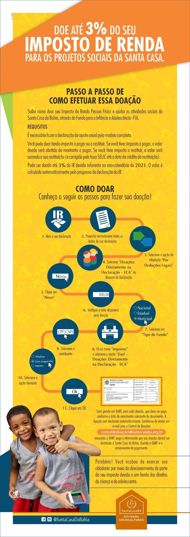 Parte do Imposto de Renda pode ser doado para projetos sociais da Santa Casa da Bahia